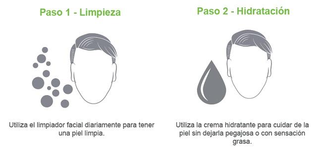 Rutina facial